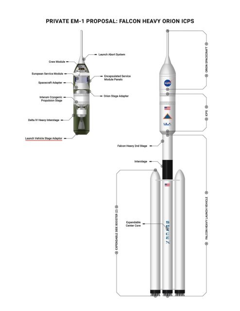 ¿Se lanzará la nave Orion de la NASA con un Falcon Heavy?
