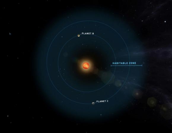 Los exoplanetas potencialmente habitables de la estrella de Teegarden