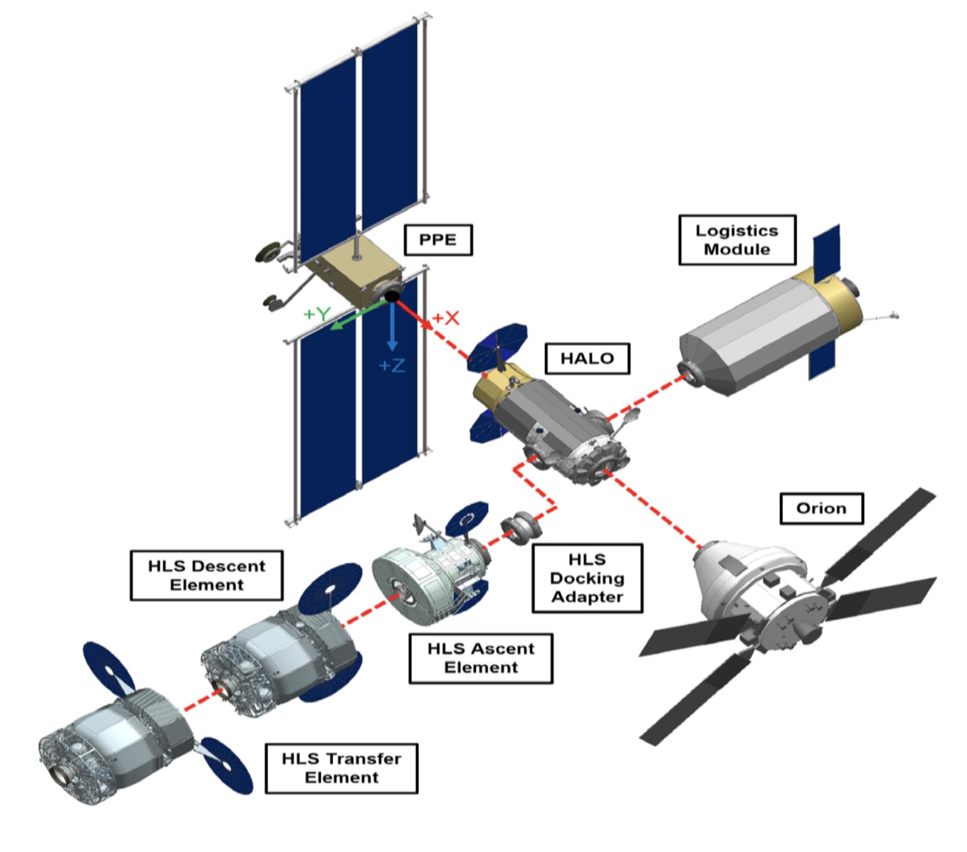 El Módulo Lunar Hls Del Programa Artemisa De La Nasa Y La