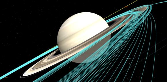 Saturn Ring Skimmer: una misión a los anillos de Saturno