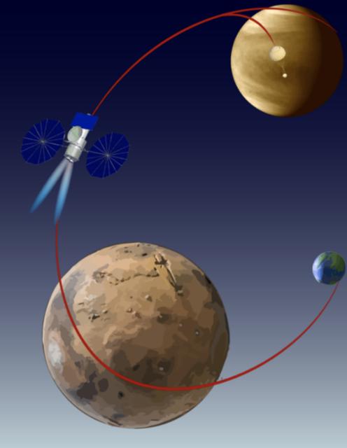 TPCC, una única sonda para estudiar las atmósferas de Venus y Marte