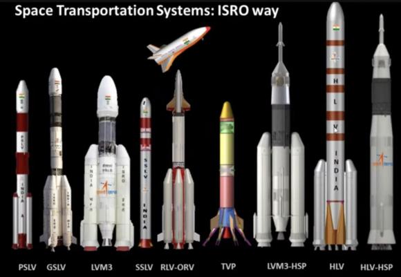 Los planes de India en el espacio para los próximos años