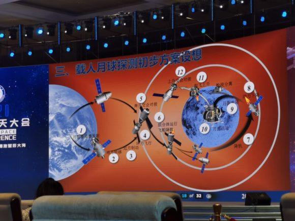 Nuevos detalles del programa lunar tripulado chino