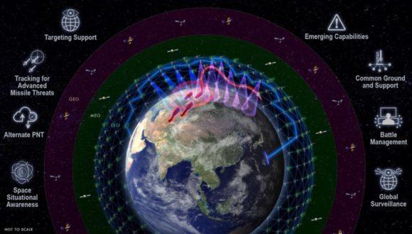 NDSA: la megaconstelación de satélites del Pentágono