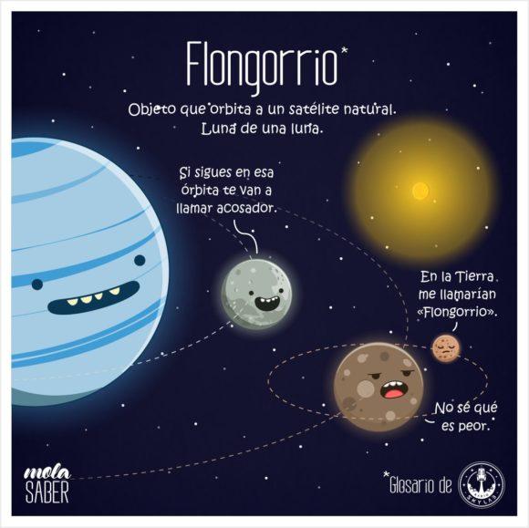 ¿Dónde podemos encontrar un «flongorrio» en el sistema solar?
