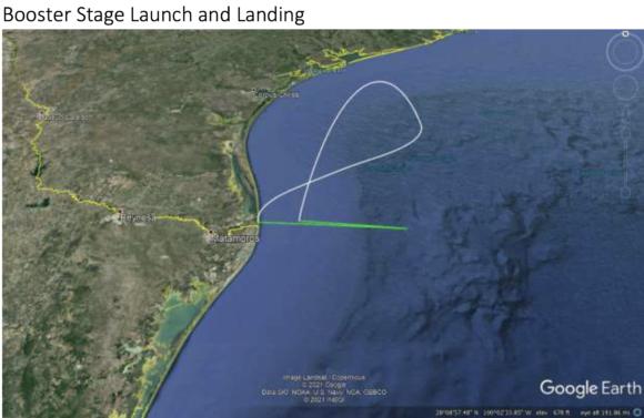 Cómo será la primera misión orbital del sistema Starship