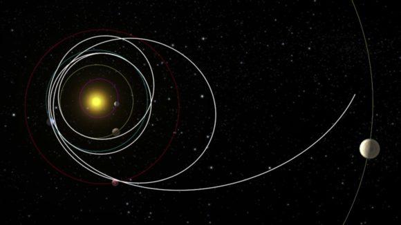 La propulsión nuclear para sondas al sistema solar exterior